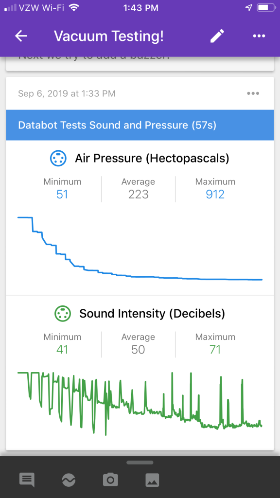 databot™ Enters the Low Pressure Zone